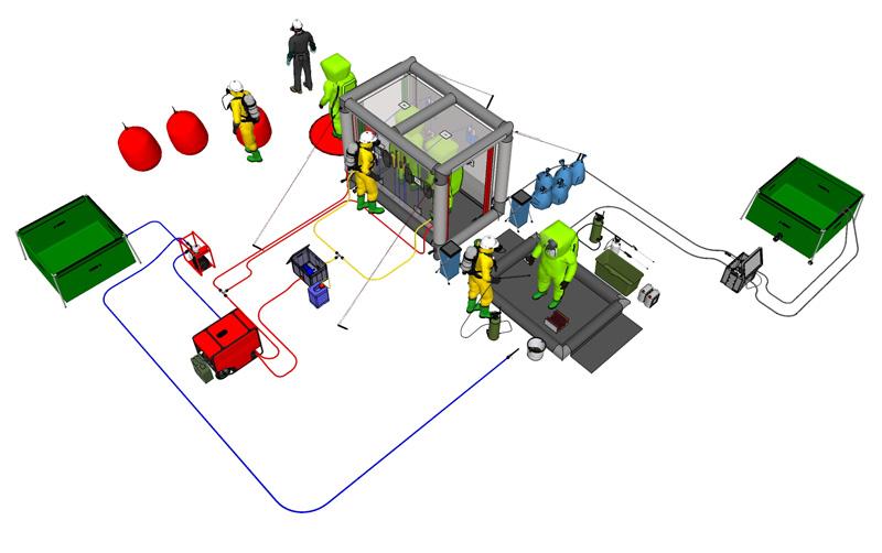 tente-decontamination-ADS-42-System